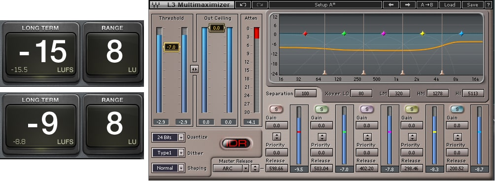 Figure 1: The LUFS readings toward the left, taken with the WLM Plus Loudness Meter, show the before-and-after results of limiting with the L3 Multimaximizer (-15 and -9, respectively).