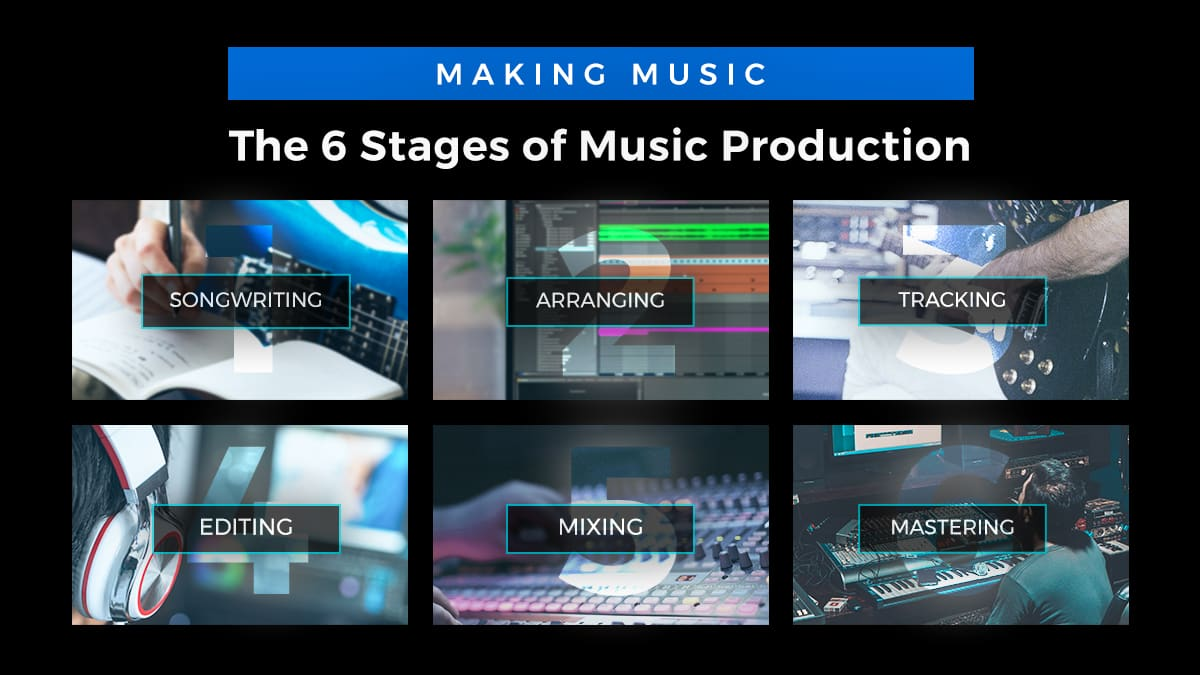The 6 Stages of Music Production