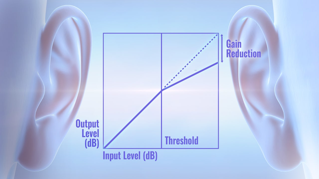 How to Hear Compression: Ear Training Guide